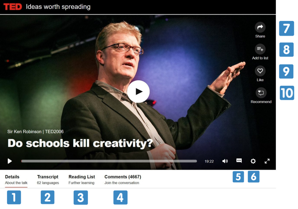 TED talk by Sir Ken Robinson
