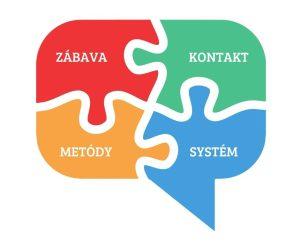 Štyri základné piliere Jazykového mentoringu