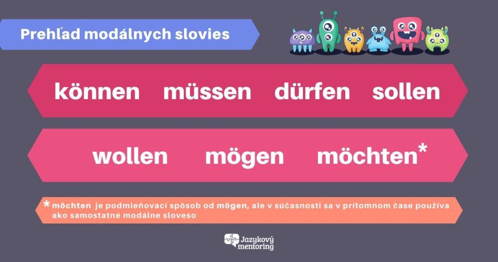 modalne_slovesa_nemecky_jazyk